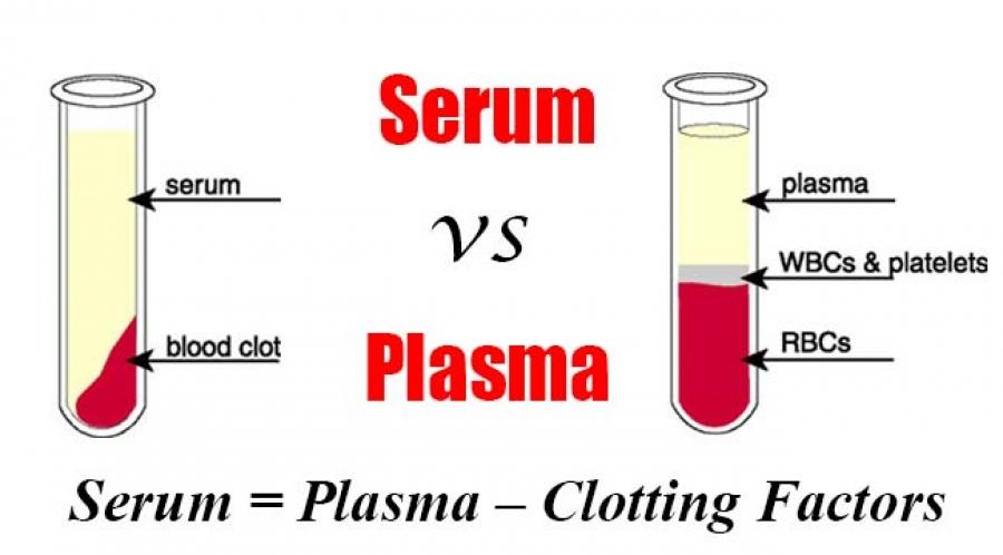 USE OF PLASMA VS. SERUM [DIFFERENCE BETWEEN PLASMA AND SERUM]