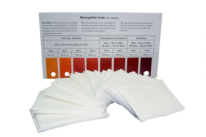 WHO Hemoglobin Color Scale for the Estimation of Hemoglobin
